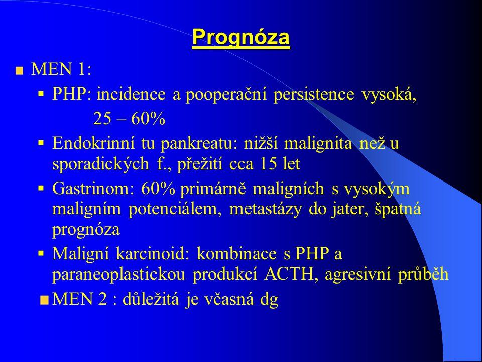 Prognóza MEN 1:  PHP: incidence a pooperační persistence vysoká, 25 – 60%  Endokrinní tu pankreatu: nižší malignita než u sporadických f., přežití cca 15 let  Gastrinom: 60% primárně maligních s vysokým maligním potenciálem, metastázy do jater, špatná prognóza  Maligní karcinoid: kombinace s PHP a paraneoplastickou produkcí ACTH, agresivní průběh MEN 2 : důležitá je včasná dg