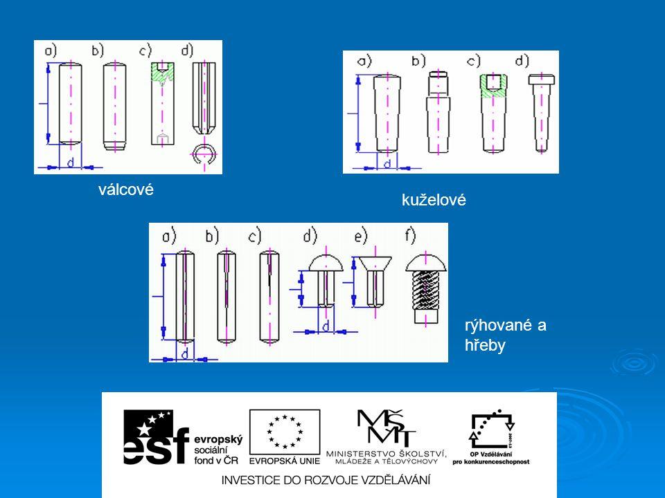 Značení kolíků:   KOLÍK 12 x 40 ČSN 02 2140 (válcový kolík tvaru B,nezakalený,průměr d=12 mm, délka l=40 mm, z oceli 11 140.0, automatová ocel-St), dle ISO : VÁLCOVÝ KOLÍK ISO 2338 – A – 10 x 30 – St   KOLÍK 6 x 30 ČSN EN 22 339 – kuželový kolík   PRUŽNÝ KOLÍK 8 x 20 ČSN EN ISO 8752   RÝHOVANÝ KOLÍK 4 x 20 ČSN EN ISO 8740   RÝHOVANÝ HŘEB 6 x 30 ČSN EN ISO 8746