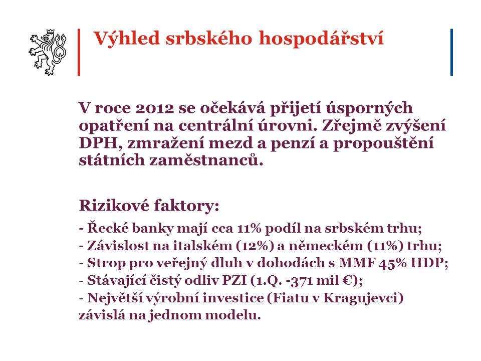 Výhled srbského hospodářství V roce 2012 se očekává přijetí úsporných opatření na centrální úrovni. Zřejmě zvýšení DPH, zmražení mezd a penzí a propou