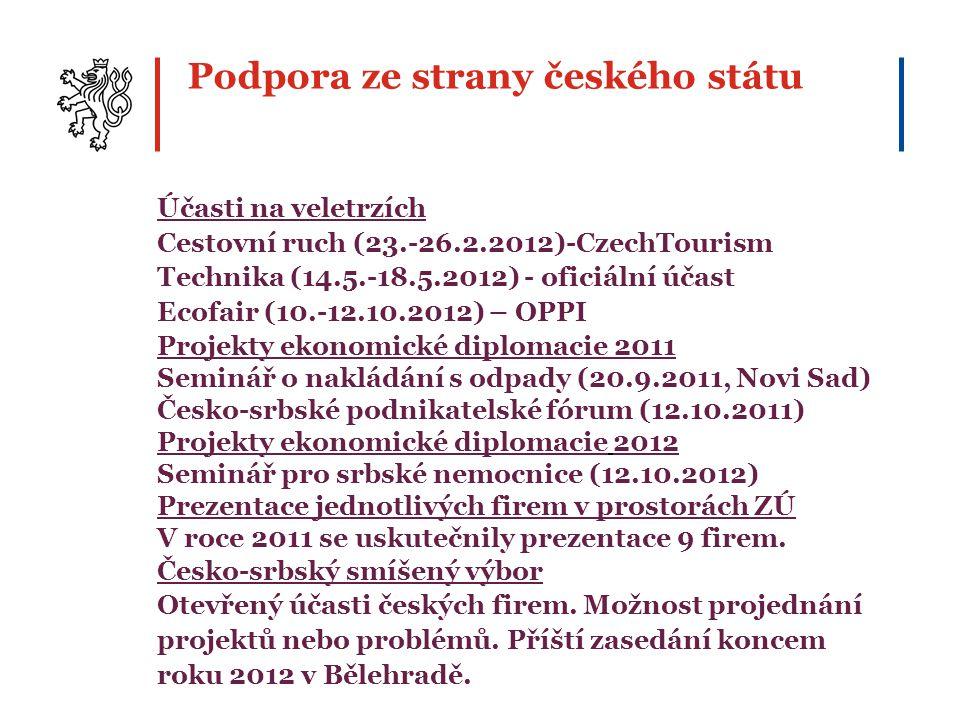 Podpora ze strany českého státu Účasti na veletrzích Cestovní ruch (23.-26.2.2012)-CzechTourism Technika (14.5.-18.5.2012) - oficiální účast Ecofair (