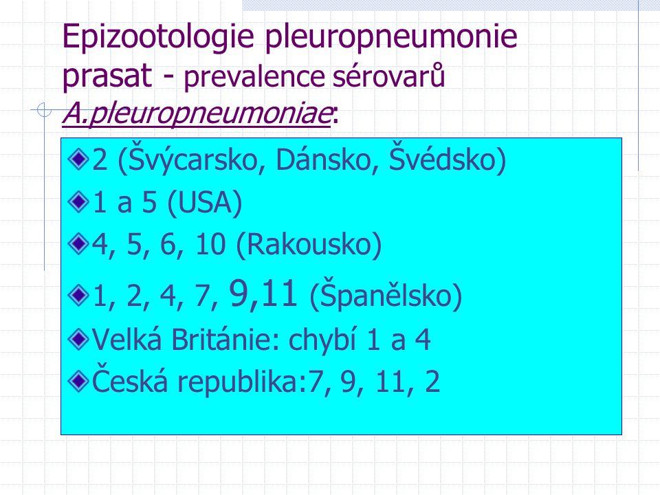 Epizootologie pleuropneumonie prasat - prevalence sérovarů A.pleuropneumoniae: 2 (Švýcarsko, Dánsko, Švédsko) 1 a 5 (USA) 4, 5, 6, 10 (Rakousko) 1, 2,