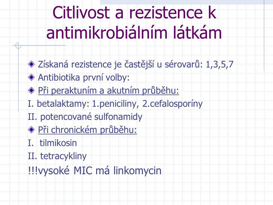 Citlivost a rezistence k antimikrobiálním látkám Získaná rezistence je častější u sérovarů: 1,3,5,7 Antibiotika první volby: Při peraktuním a akutním