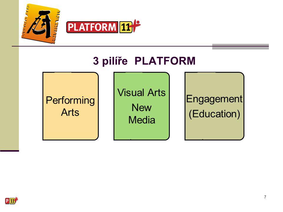 7 Engagement (Education) Performing Arts Visual Arts New Media 3 pilíře PLATFORM