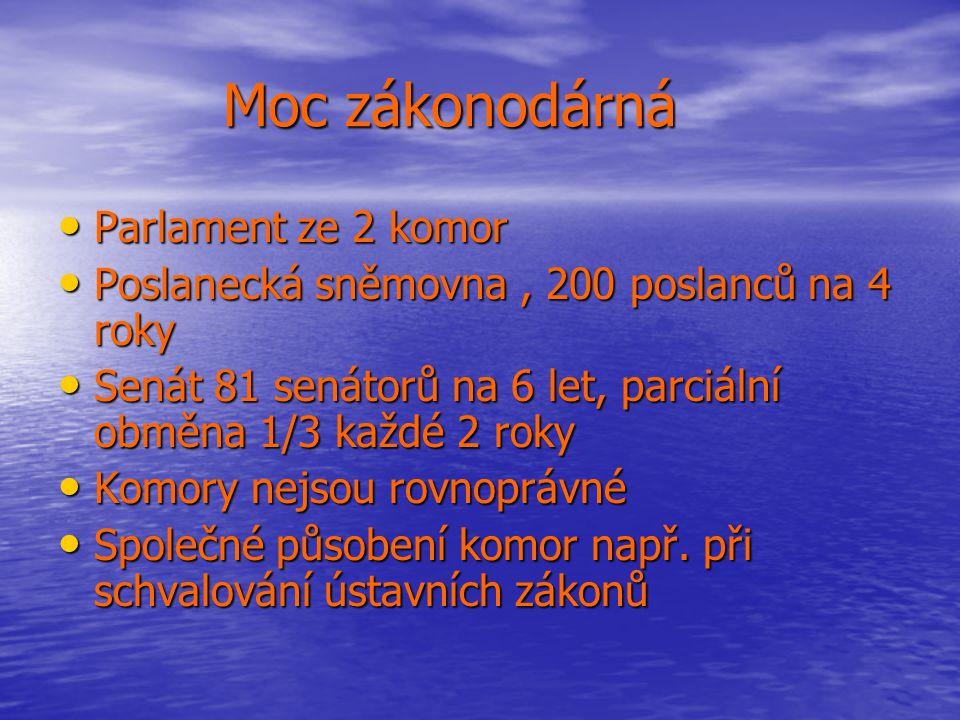 Moc zákonodárná Moc zákonodárná Parlament ze 2 komor Parlament ze 2 komor Poslanecká sněmovna, 200 poslanců na 4 roky Poslanecká sněmovna, 200 poslanc