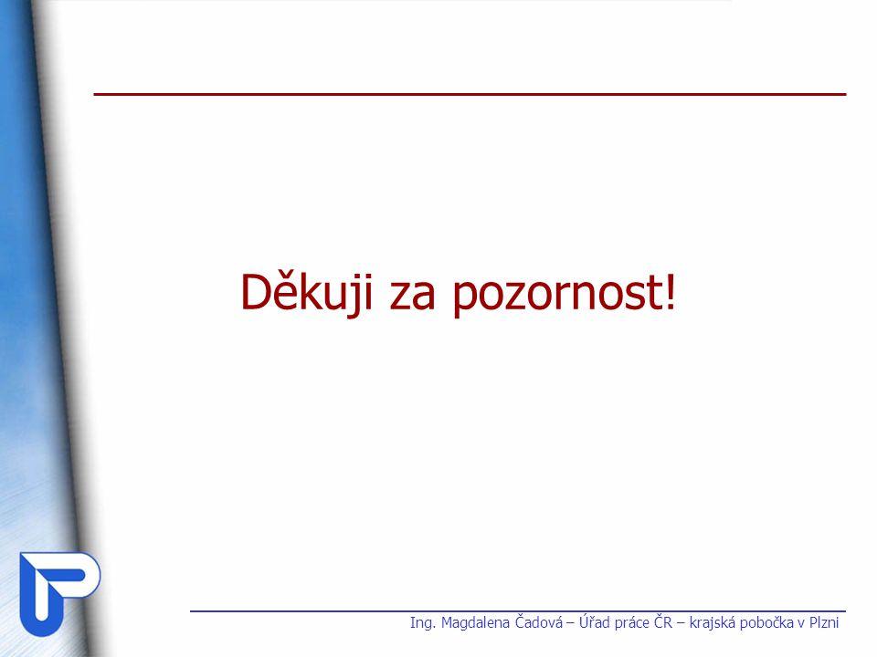 Děkuji za pozornost! Ing. Magdalena Čadová – Úřad práce ČR – krajská pobočka v Plzni