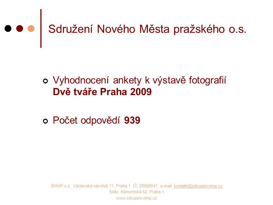 Vyhodnocení ankety k výstavě fotografií Dvě tváře Praha 2009 Počet odpovědí 939 SNMP o.s., Václavské náměstí 11, Praha 1.