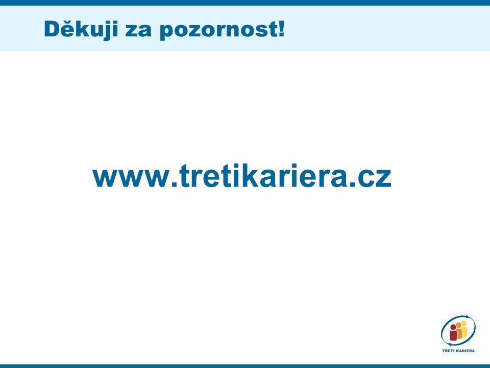 Děkuji za pozornost! www.tretikariera.cz