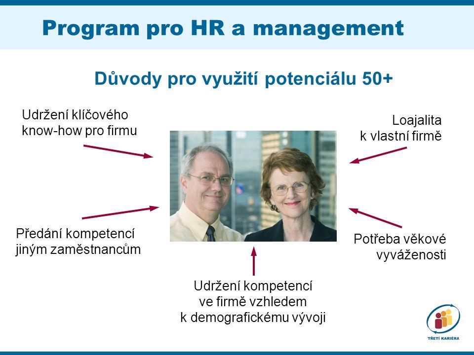 Program pro HR a management Předání kompetencí jiným zaměstnancům Potřeba věkové vyváženosti Důvody pro využití potenciálu 50+ Udržení klíčového know-how pro firmu Udržení kompetencí ve firmě vzhledem k demografickému vývoji Loajalita k vlastní firmě