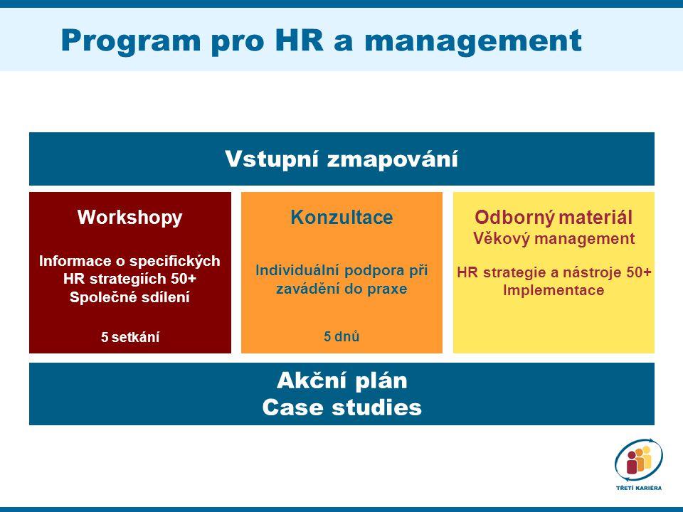 Firmy v pilotních programech