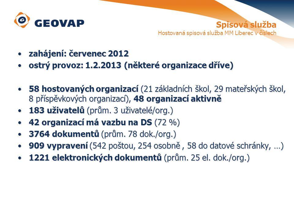 Spisová služba Hostovaná spisová služba MM Liberec v číslech zahájení: červenec 2012zahájení: červenec 2012 ostrý provoz: 1.2.2013 (některé organizace dříve)ostrý provoz: 1.2.2013 (některé organizace dříve) 58 hostovaných organizací (21 základních škol, 29 mateřských škol, 8 příspěvkových organizací), 48 organizací aktivně58 hostovaných organizací (21 základních škol, 29 mateřských škol, 8 příspěvkových organizací), 48 organizací aktivně 183 uživatelů (prům.