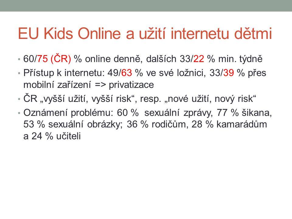 EU Kids Online a užití internetu dětmi 60/75 (ČR) % online denně, dalších 33/22 % min. týdně Přístup k internetu: 49/63 % ve své ložnici, 33/39 % přes