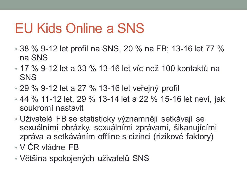 EU Kids Online a SNS 38 % 9-12 let profil na SNS, 20 % na FB; 13-16 let 77 % na SNS 17 % 9-12 let a 33 % 13-16 let víc než 100 kontaktů na SNS 29 % 9-