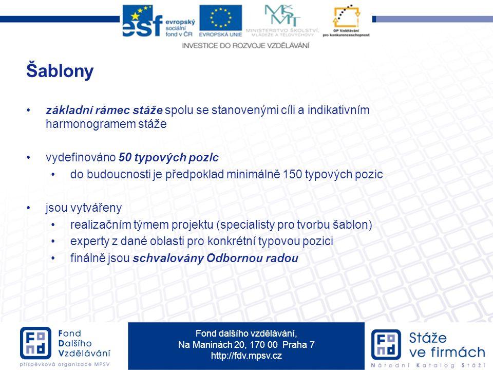 Fond dalšího vzdělávání, Na Maninách 20, 170 00 Praha 7 http://fdv.mpsv.cz Šablony základní rámec stáže spolu se stanovenými cíli a indikativním harmo