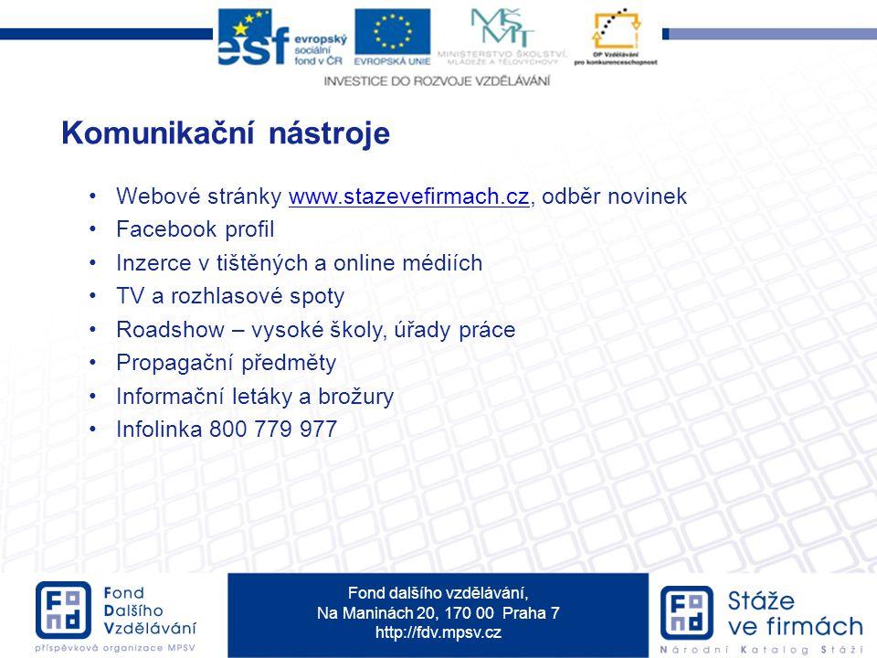 Fond dalšího vzdělávání, Na Maninách 20, 170 00 Praha 7 http://fdv.mpsv.cz Komunikační nástroje Webové stránky www.stazevefirmach.cz, odběr novinekwww