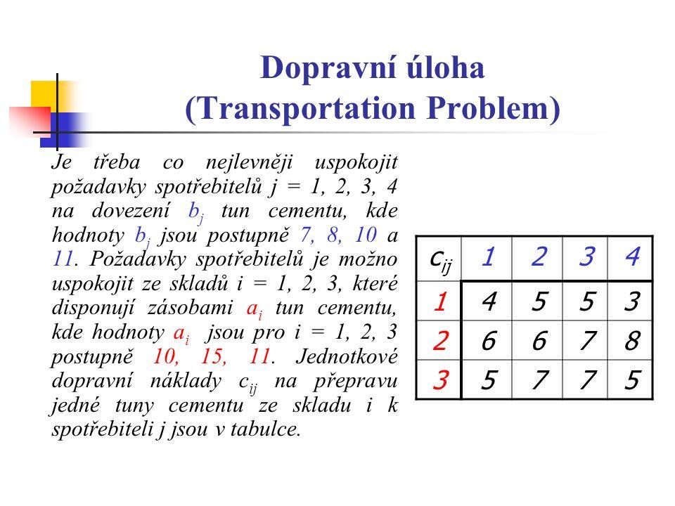 Dopravní úloha (Transportation Problem) Je třeba co nejlevněji uspokojit požadavky spotřebitelů j = 1, 2, 3, 4 na dovezení b j tun cementu, kde hodnot