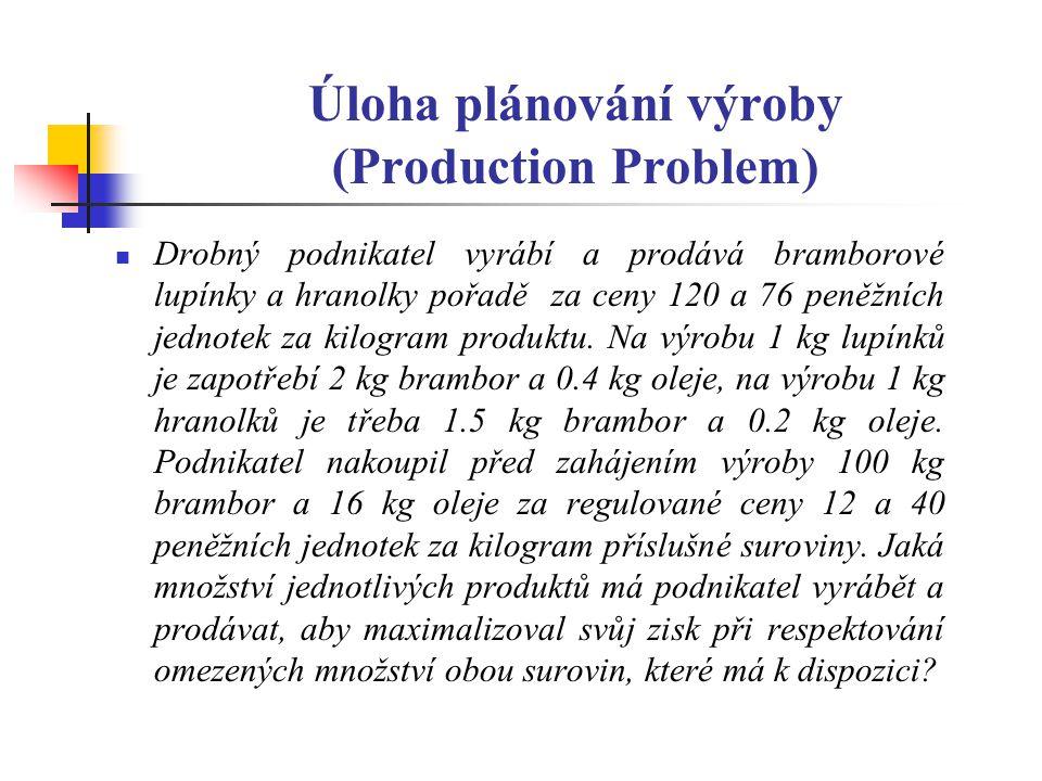 Úloha plánování výroby (Production Problem) Drobný podnikatel vyrábí a prodává bramborové lupínky a hranolky pořadě za ceny 120 a 76 peněžních jednote