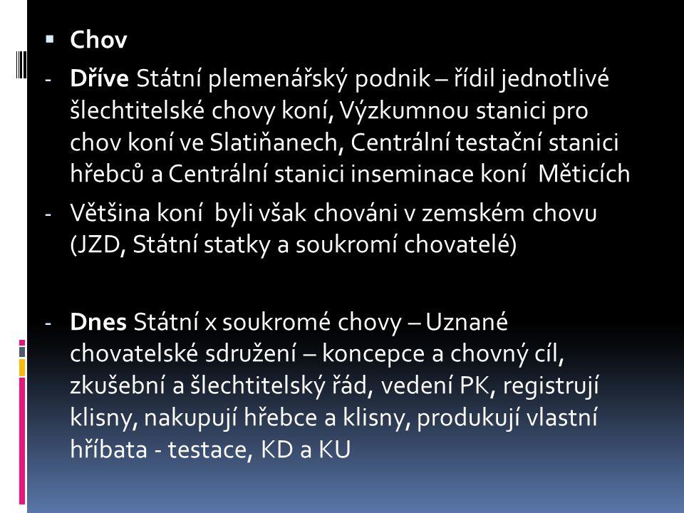 Chov - Dříve Státní plemenářský podnik – řídil jednotlivé šlechtitelské chovy koní, Výzkumnou stanici pro chov koní ve Slatiňanech, Centrální testač
