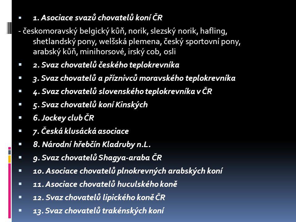  1. Asociace svazů chovatelů koní ČR - českomoravský belgický kůň, norik, slezský norik, hafling, shetlandský pony, welšská plemena, český sportovní