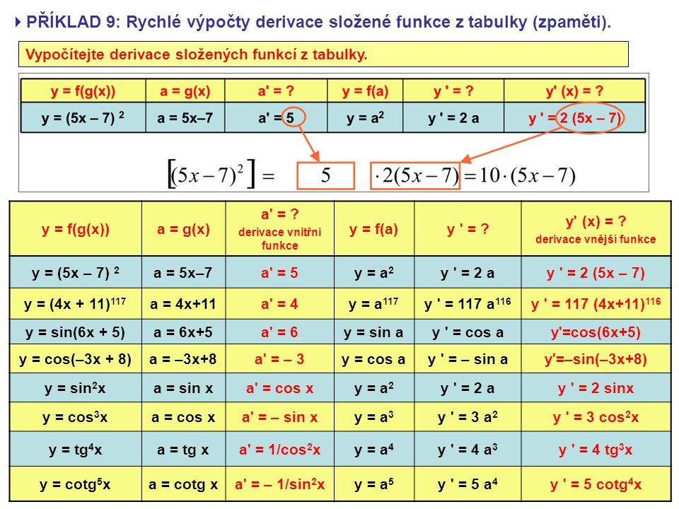  PŘÍKLAD 9: Rychlé výpočty derivace složené funkce z tabulky (zpaměti).