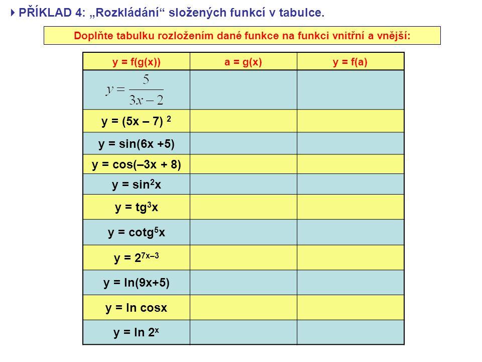 """ PŘÍKLAD 4: """"Rozkládání složených funkcí v tabulce."""