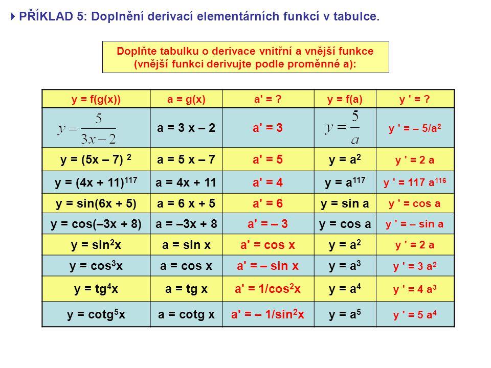  PŘÍKLAD 5: Doplnění derivací elementárních funkcí v tabulce.