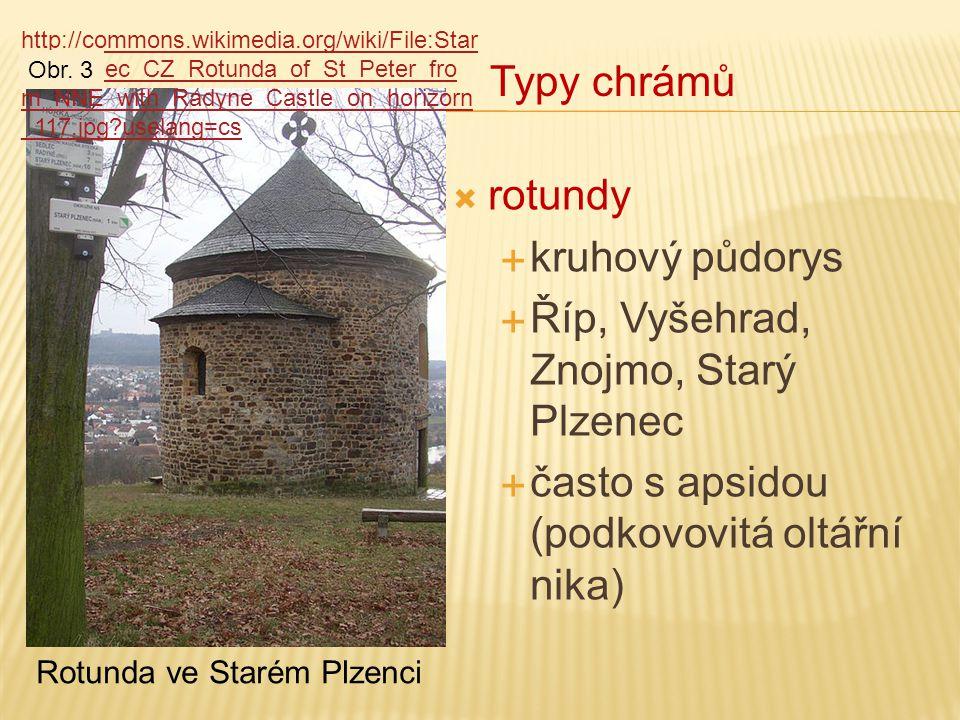 rotundy  kruhový půdorys  Říp, Vyšehrad, Znojmo, Starý Plzenec  často s apsidou (podkovovitá oltářní nika) Rotunda ve Starém Plzenci Typy chrámů http://commons.wikimedia.org/wiki/File:Star y_Plzenec_CZ_Rotunda_of_St_Peter_fro m_NNE_with_Radyne_Castle_on_horizorn _117.jpg?uselang=cs Obr.