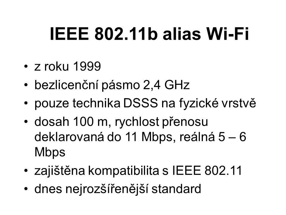 IEEE 802.11b alias Wi-Fi z roku 1999 bezlicenční pásmo 2,4 GHz pouze technika DSSS na fyzické vrstvě dosah 100 m, rychlost přenosu deklarovaná do 11 M