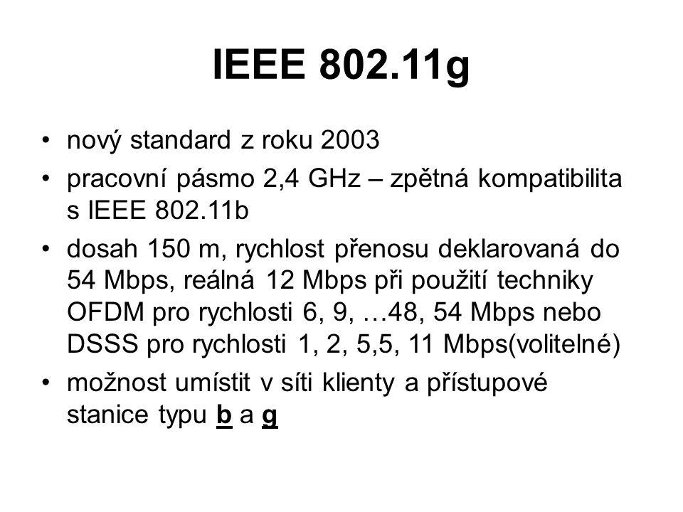 IEEE 802.11g nový standard z roku 2003 pracovní pásmo 2,4 GHz – zpětná kompatibilita s IEEE 802.11b dosah 150 m, rychlost přenosu deklarovaná do 54 Mb