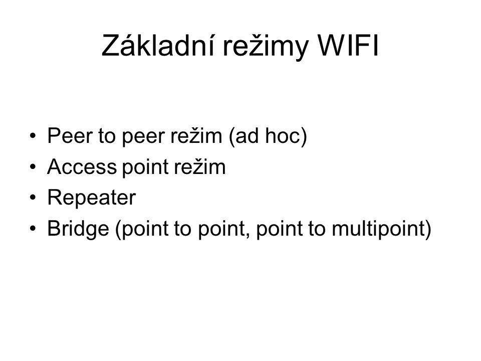 Základní režimy WIFI Peer to peer režim (ad hoc) Access point režim Repeater Bridge (point to point, point to multipoint)