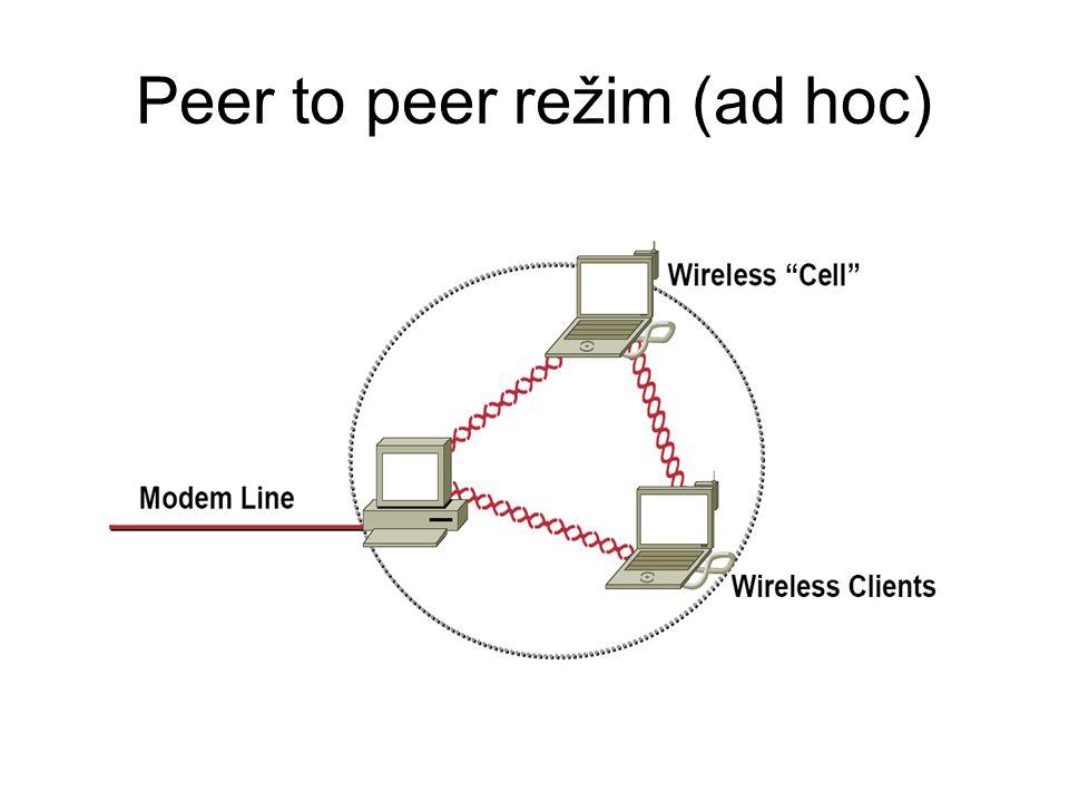 Peer to peer režim (ad hoc)