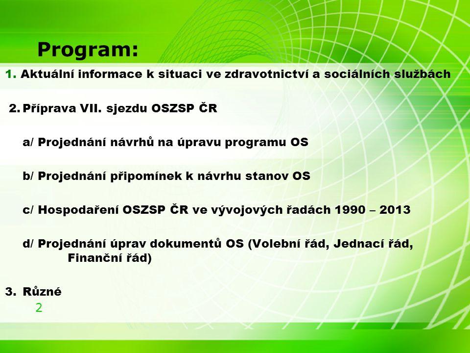 2 Program: 1. Aktuální informace k situaci ve zdravotnictví a sociálních službách 2.Příprava VII.