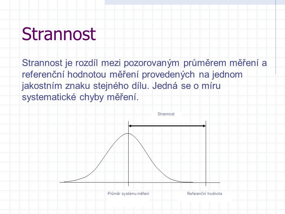 Strannost Strannost je rozdíl mezi pozorovaným průměrem měření a referenční hodnotou měření provedených na jednom jakostním znaku stejného dílu. Jedná