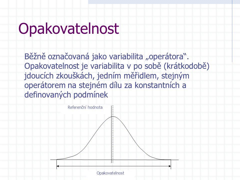 """Opakovatelnost Běžně označovaná jako variabilita """"operátora"""". Opakovatelnost je variabilita v po sobě (krátkodobě) jdoucích zkouškách, jedním měřidlem"""
