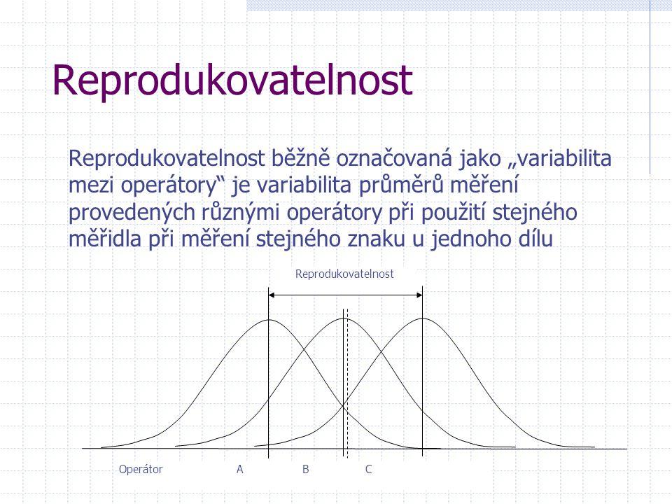 """Reprodukovatelnost Reprodukovatelnost běžně označovaná jako """"variabilita mezi operátory"""" je variabilita průměrů měření provedených různými operátory p"""