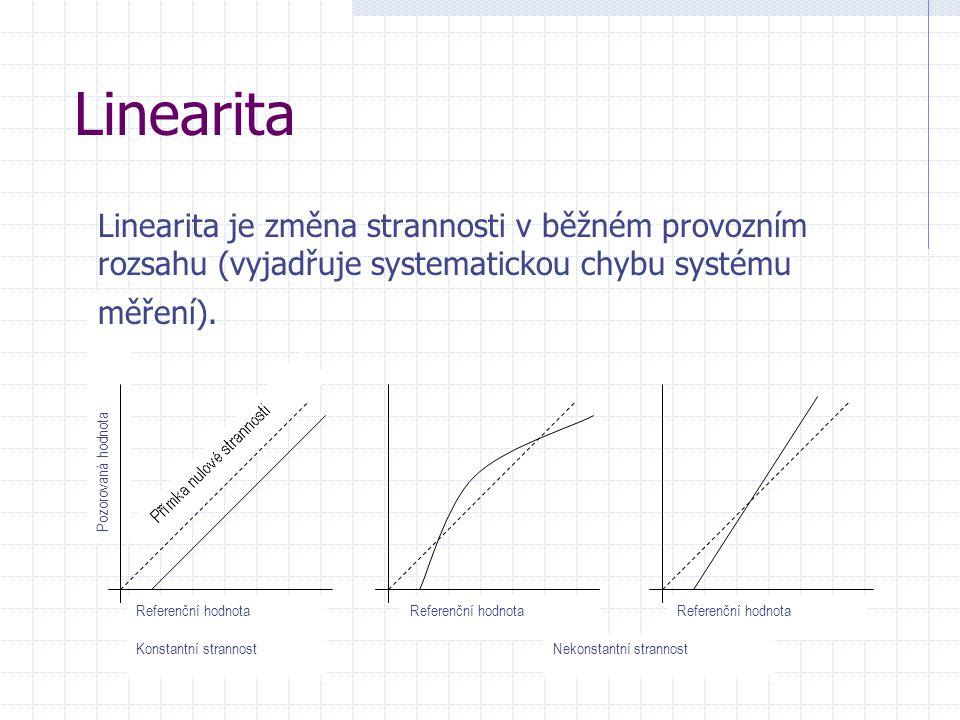 Pozorovaná hodnota Referenční hodnota Konstantní strannostNekonstantní strannost Linearita Linearita je změna strannosti v běžném provozním rozsahu (v