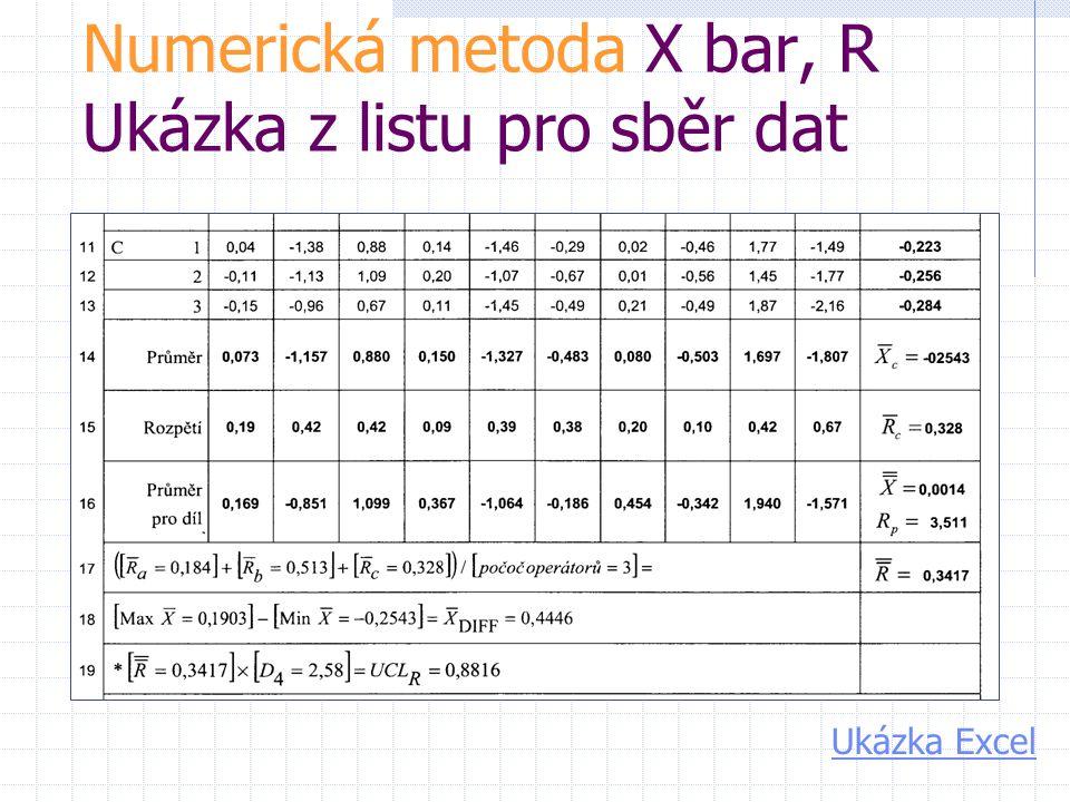 Numerická metoda X bar, R Ukázka z listu pro sběr dat Ukázka Excel