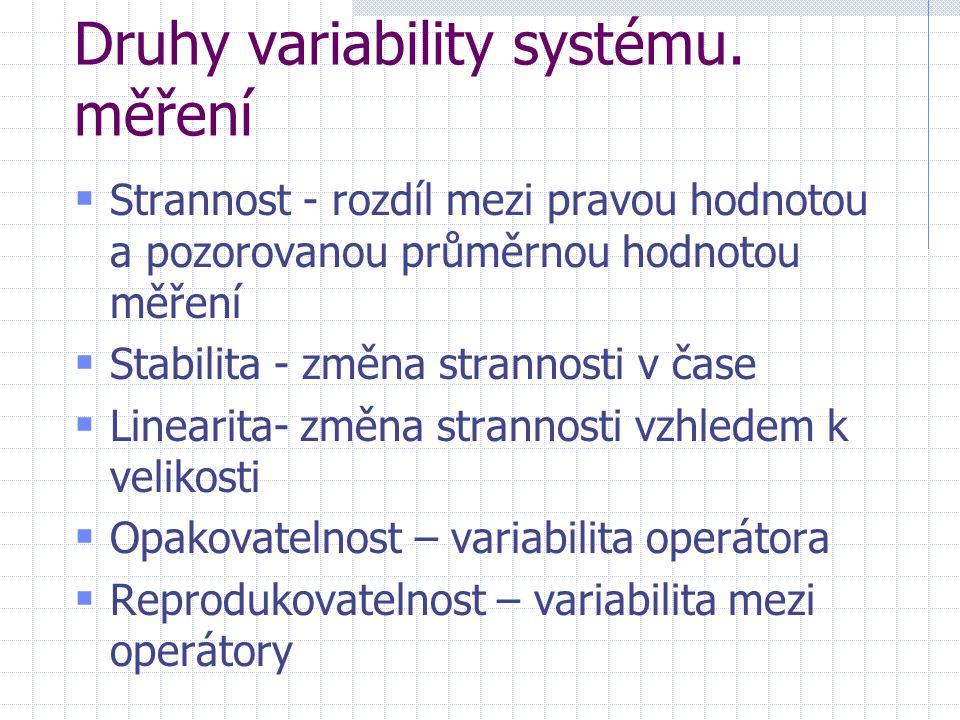 Druhy variability systému. měření  Strannost - rozdíl mezi pravou hodnotou a pozorovanou průměrnou hodnotou měření  Stabilita - změna strannosti v č