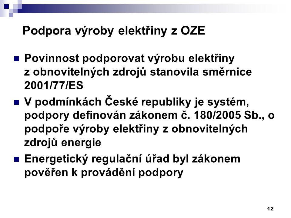 12 Podpora výroby elektřiny z OZE Povinnost podporovat výrobu elektřiny z obnovitelných zdrojů stanovila směrnice 2001/77/ES V podmínkách České republ