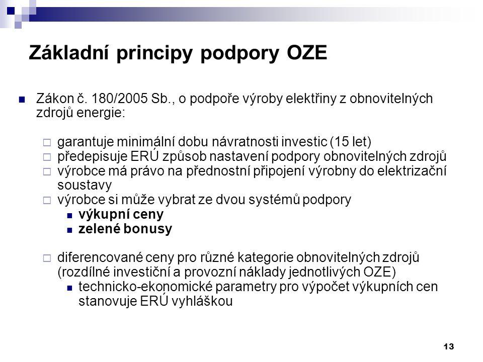 13 Základní principy podpory OZE Zákon č. 180/2005 Sb., o podpoře výroby elektřiny z obnovitelných zdrojů energie:  garantuje minimální dobu návratno