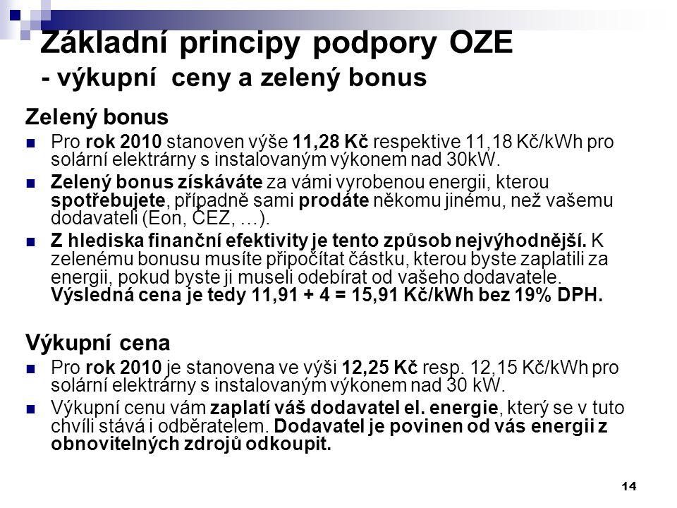 14 Základní principy podpory OZE - výkupní ceny a zelený bonus Zelený bonus Pro rok 2010 stanoven výše 11,28 Kč respektive 11,18 Kč/kWh pro solární elektrárny s instalovaným výkonem nad 30kW.