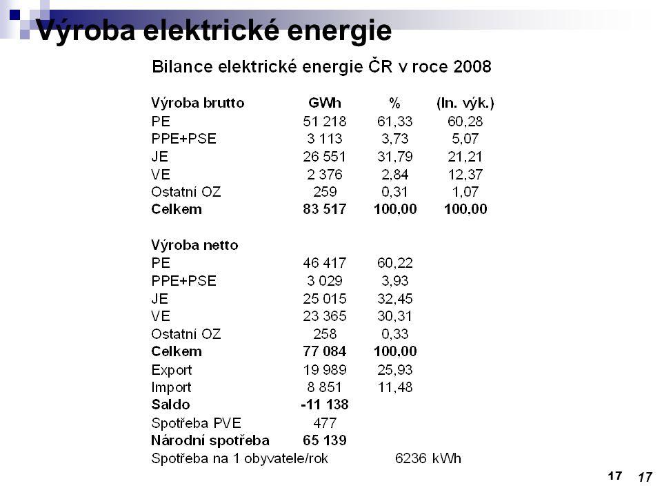 17 Výroba elektrické energie
