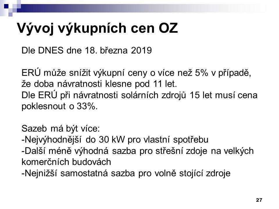 27 Vývoj výkupních cen OZ Dle DNES dne 18. března 2019 ERÚ může snížit výkupní ceny o více než 5% v případě, že doba návratnosti klesne pod 11 let. Dl