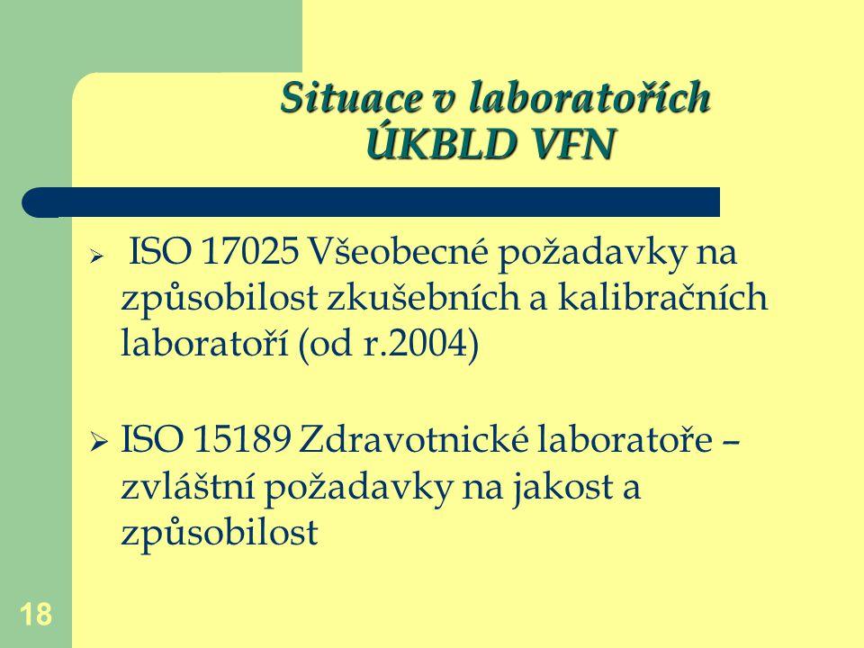 18 Situace v laboratořích ÚKBLD VFN Situace v laboratořích ÚKBLD VFN  ISO 17025 Všeobecné požadavky na způsobilost zkušebních a kalibračních laborato