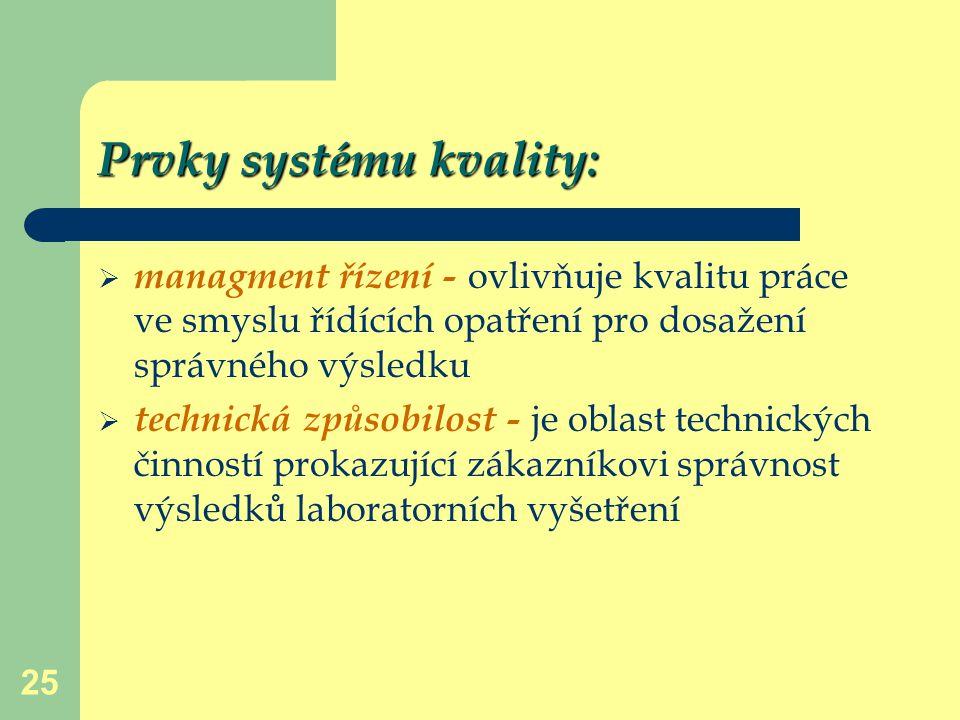 25 Prvky systému kvality:  managment řízení - ovlivňuje kvalitu práce ve smyslu řídících opatření pro dosažení správného výsledku  technická způsobi