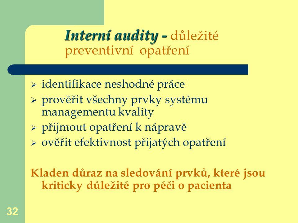 32 Interní audity - Interní audity - důležité preventivní opatření  identifikace neshodné práce  prověřit všechny prvky systému managementu kvality