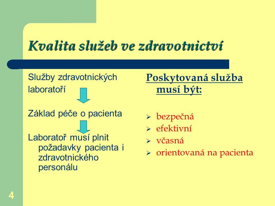 4 Kvalita služeb ve zdravotnictví Služby zdravotnických laboratoří Základ péče o pacienta Laboratoř musí plnit požadavky pacienta i zdravotnického per