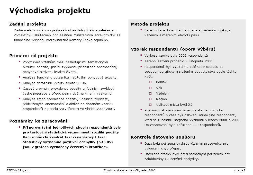 STEM/MARK, a.s.Životní styl a obezita v ČR, leden 2006strana 7 Východiska projektu Zadání projektu Zadavatelem výzkumu je Česká obezitologická společn
