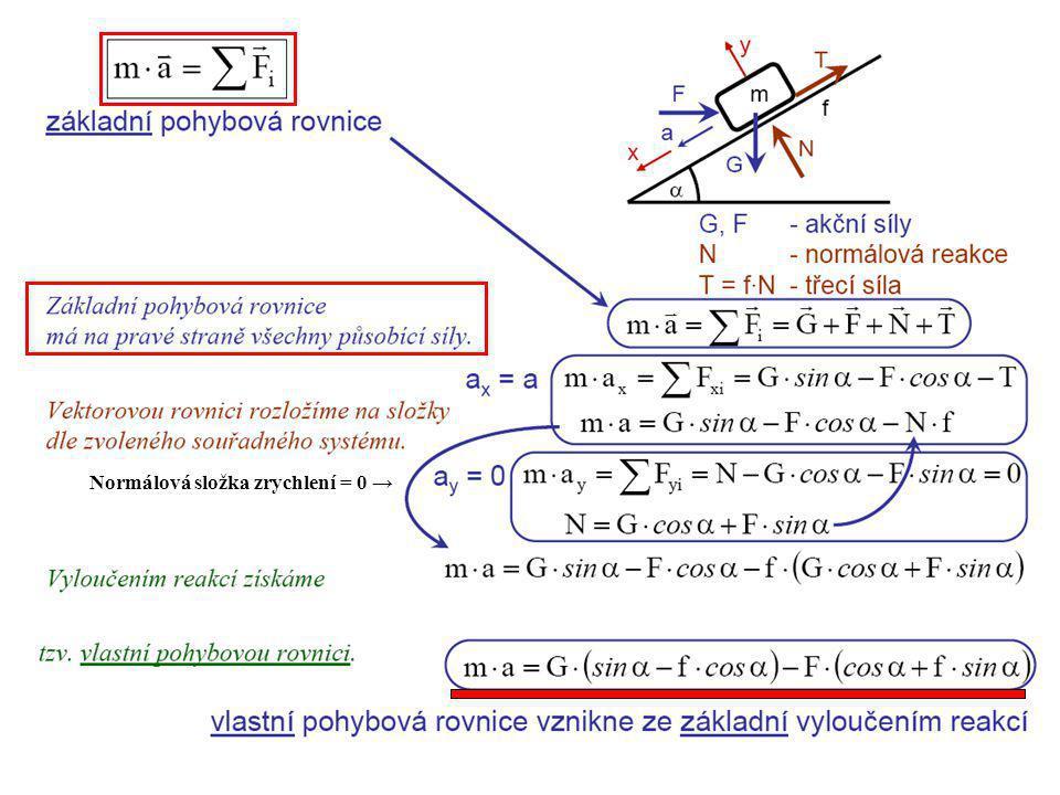 Normálová složka zrychlení = 0 →