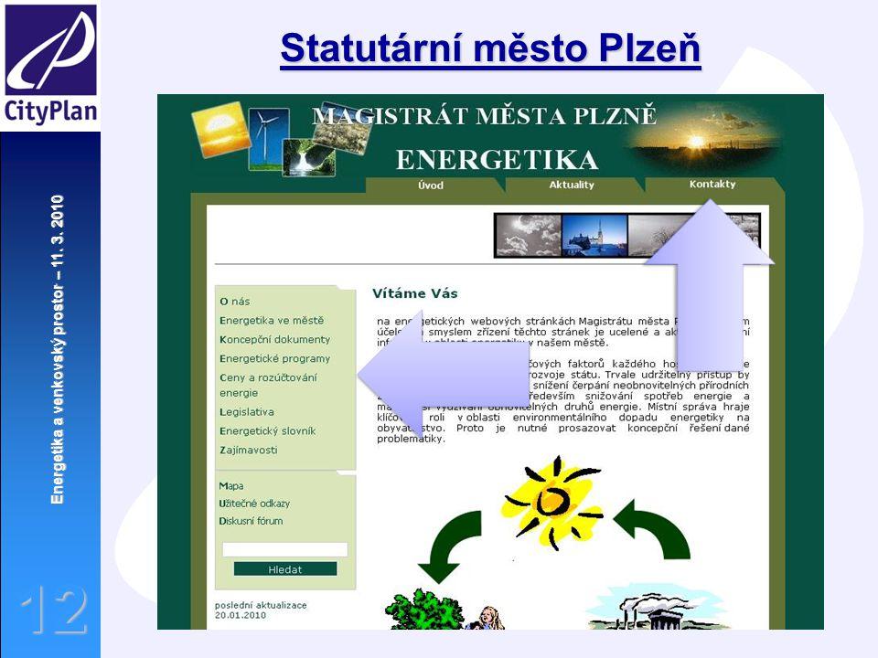 Energetika a venkovský prostor – 11. 3. 2010 12 Statutární město Plzeň