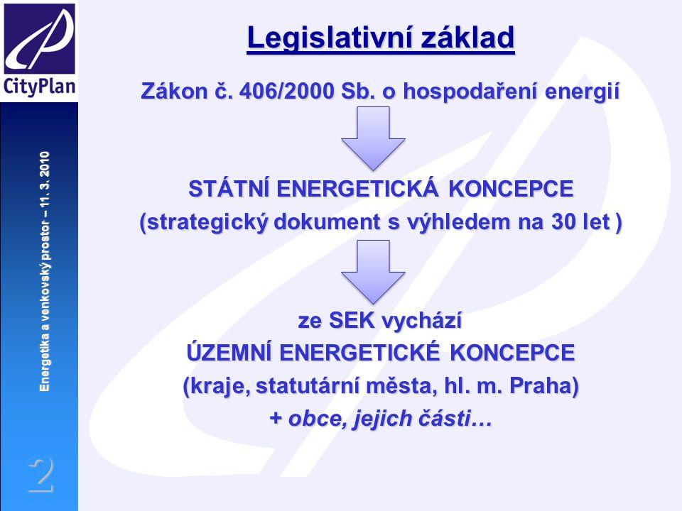 Energetika a venkovský prostor – 11. 3. 2010 2 Legislativní základ Zákon č.